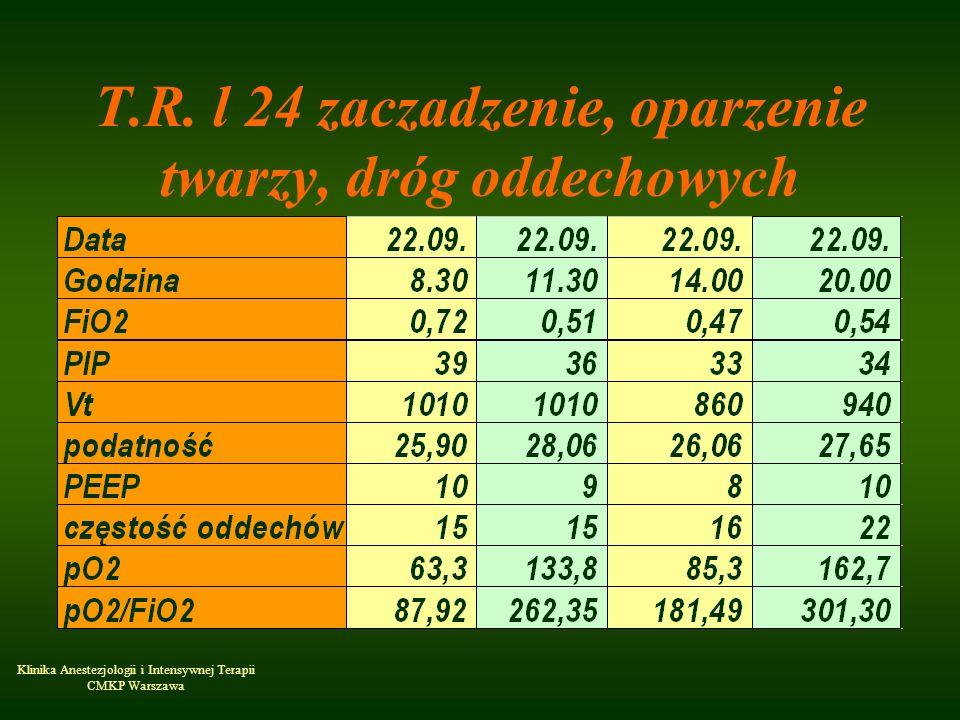 T.R. l 24 zaczadzenie, oparzenie twarzy, dróg oddechowych