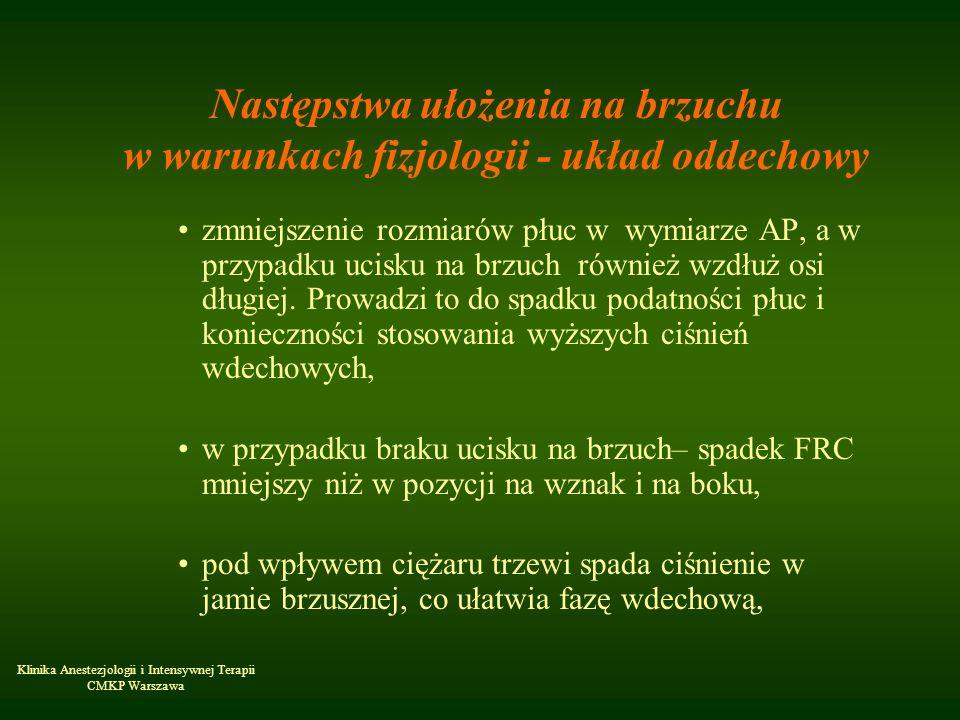Następstwa ułożenia na brzuchu w warunkach fizjologii - układ oddechowy