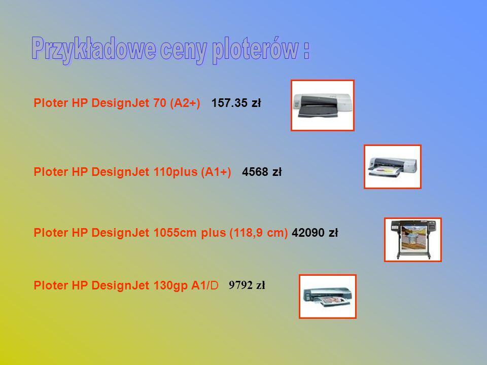 Przykładowe ceny ploterów :