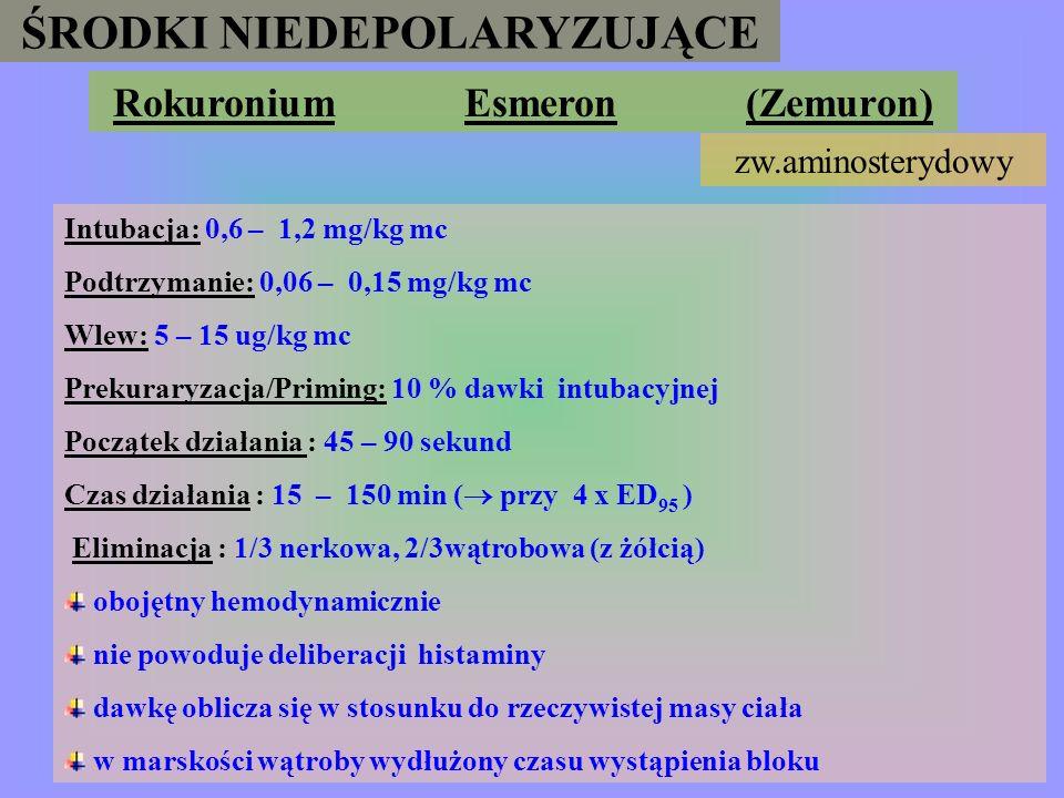ŚRODKI NIEDEPOLARYZUJĄCE Rokuronium Esmeron (Zemuron)