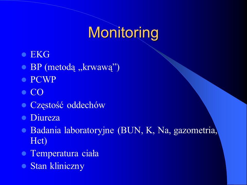 "Monitoring EKG BP (metodą ""krwawą ) PCWP CO Częstość oddechów Diureza"