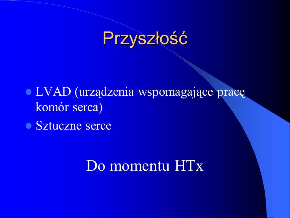 Przyszłość Do momentu HTx