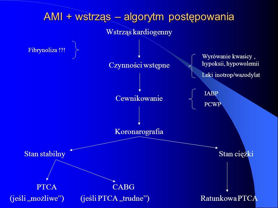 AMI + wstrząs – algorytm postępowania