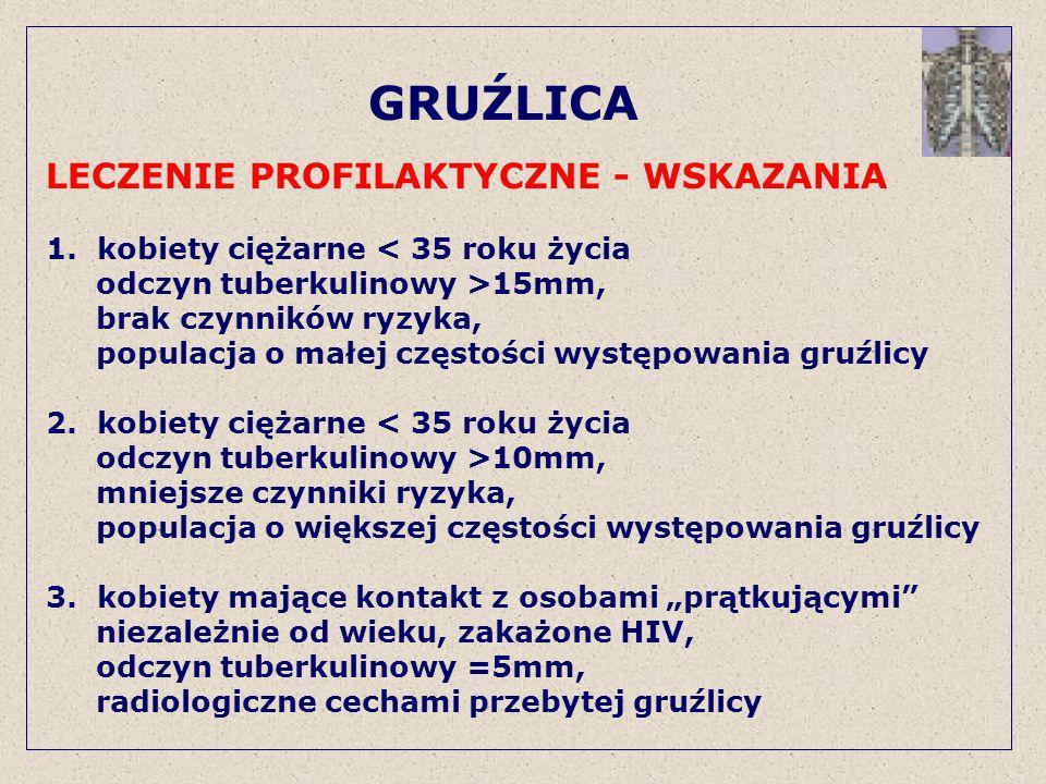 GRUŹLICA LECZENIE PROFILAKTYCZNE - WSKAZANIA