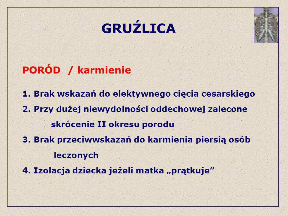 GRUŹLICA PORÓD / karmienie