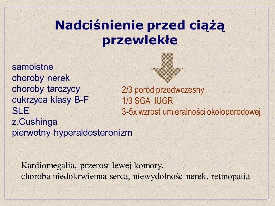 Nadciśnienie przed ciążą przewlekłe