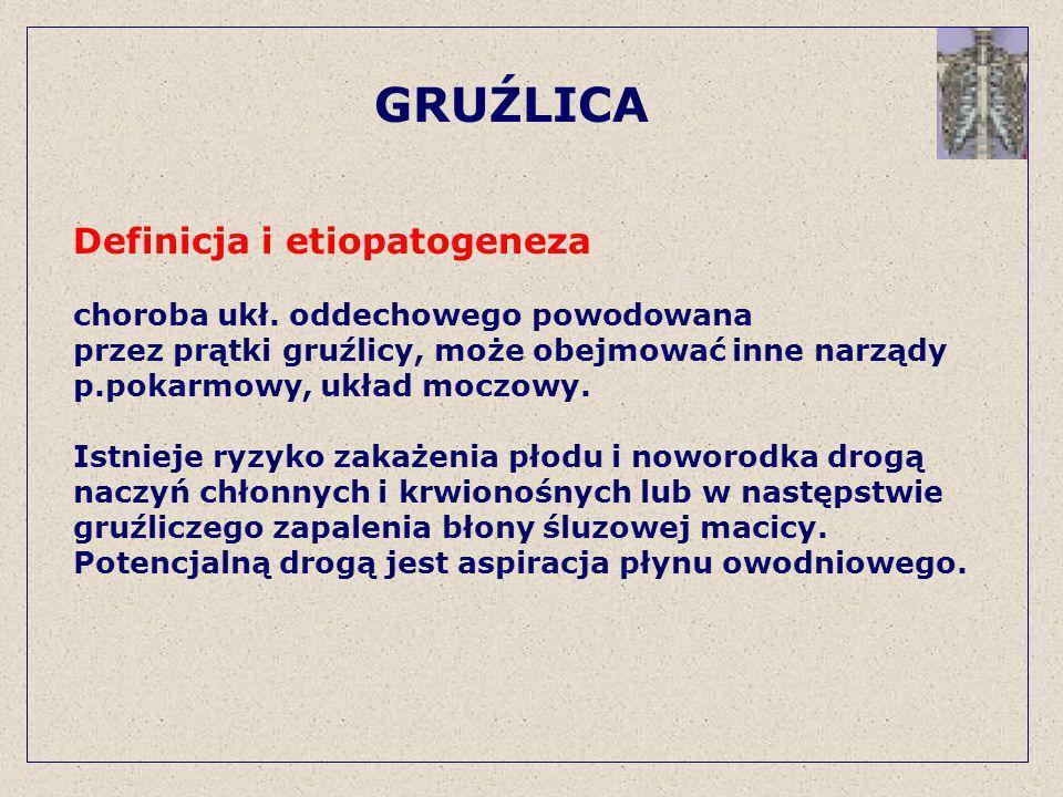 GRUŹLICA Definicja i etiopatogeneza