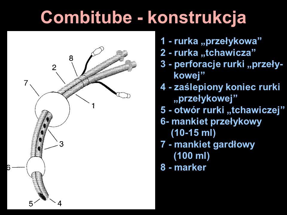 Combitube - konstrukcja