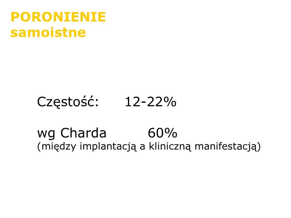 PORONIENIE samoistne Częstość: 12-22% wg Charda 60%