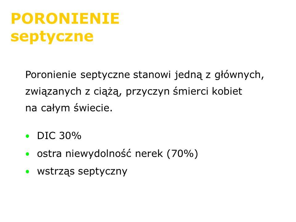 PORONIENIE septyczne Poronienie septyczne stanowi jedną z głównych,