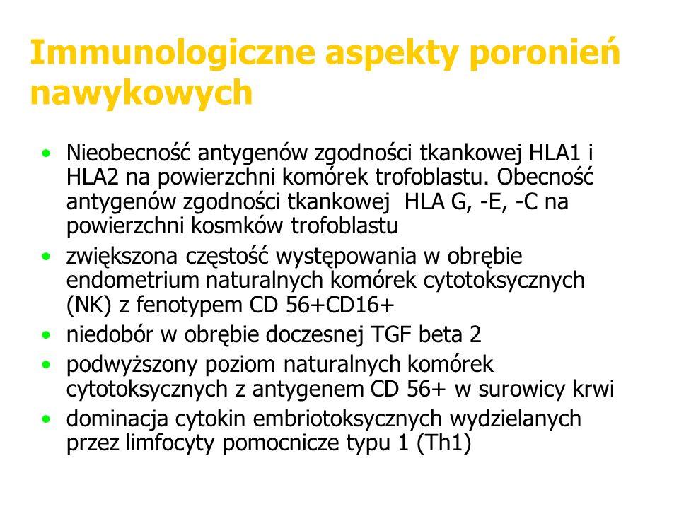 Immunologiczne aspekty poronień nawykowych