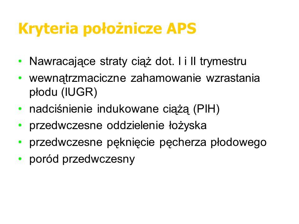 Kryteria położnicze APS