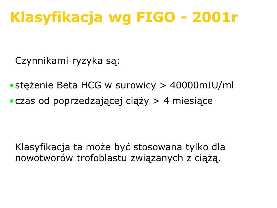 Klasyfikacja wg FIGO - 2001r
