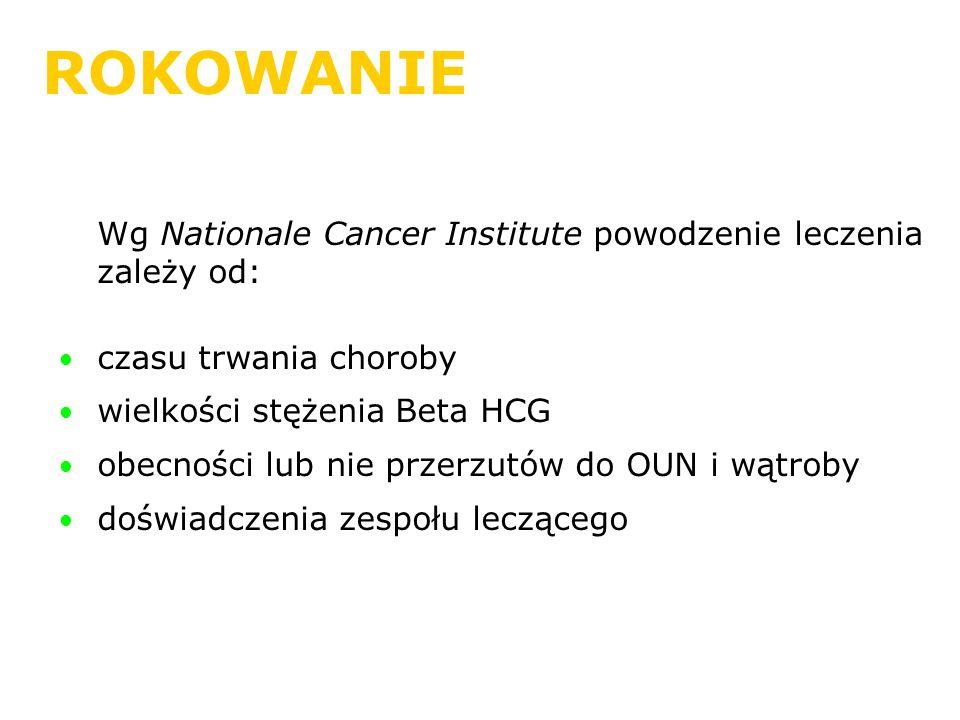 ROKOWANIE Wg Nationale Cancer Institute powodzenie leczenia zależy od:
