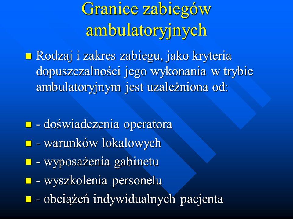 Granice zabiegów ambulatoryjnych