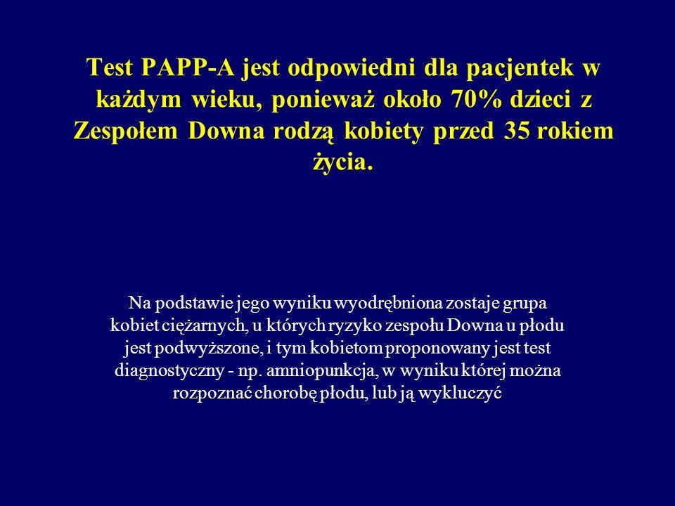 Test PAPP-A jest odpowiedni dla pacjentek w każdym wieku, ponieważ około 70% dzieci z Zespołem Downa rodzą kobiety przed 35 rokiem życia.