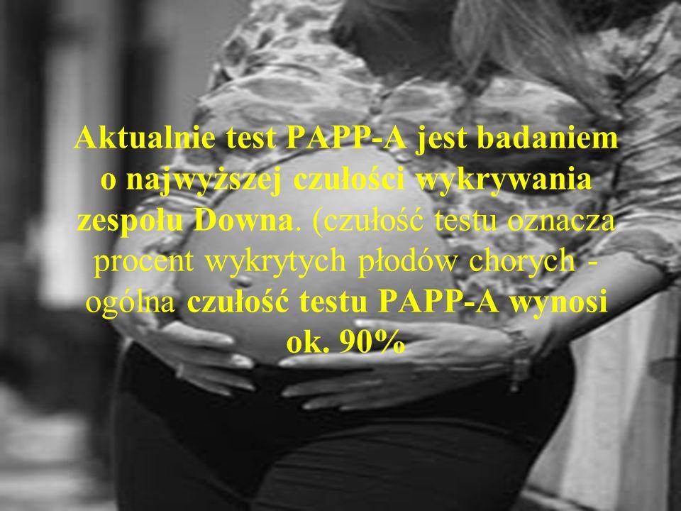 Aktualnie test PAPP-A jest badaniem o najwyższej czułości wykrywania zespołu Downa.
