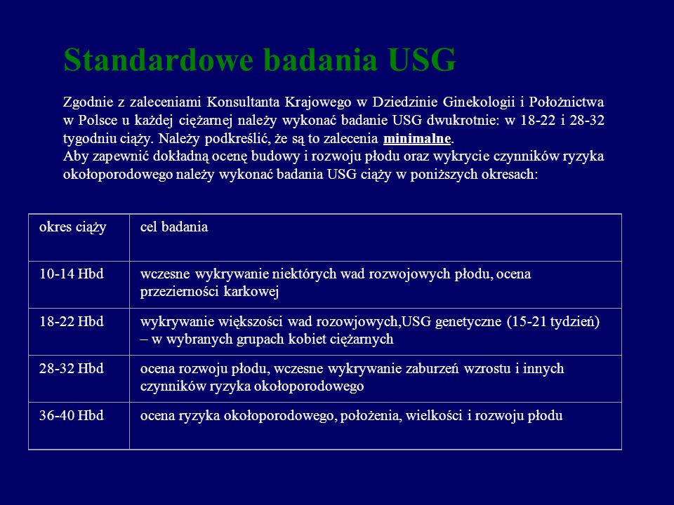 Standardowe badania USG