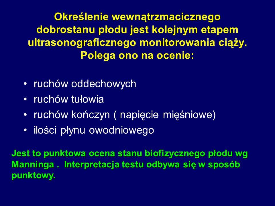 ruchów kończyn ( napięcie mięśniowe) ilości płynu owodniowego