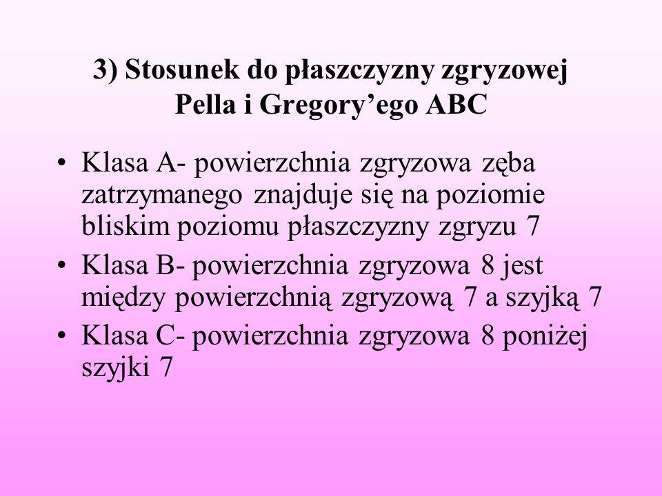 3) Stosunek do płaszczyzny zgryzowej Pella i Gregory'ego ABC
