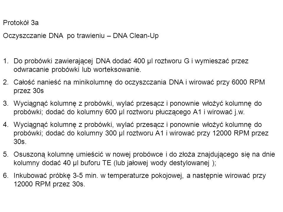 Protokół 3aOczyszczanie DNA po trawieniu – DNA Clean-Up.