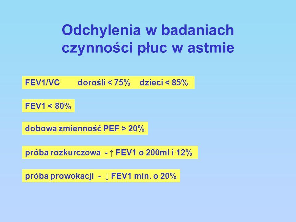 Odchylenia w badaniach czynności płuc w astmie