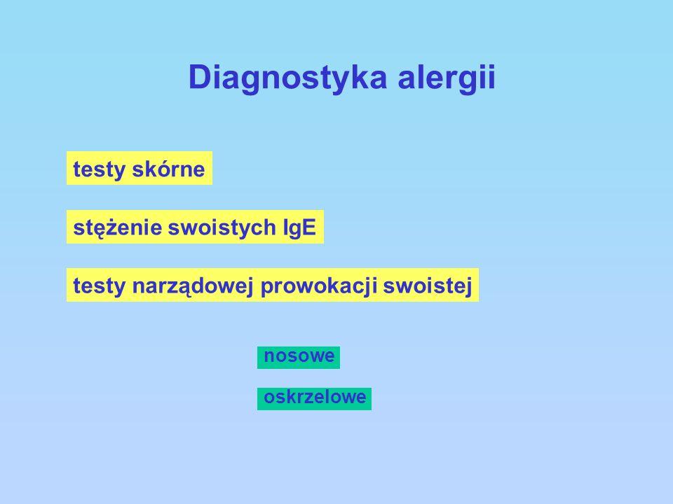 Diagnostyka alergii testy skórne stężenie swoistych IgE