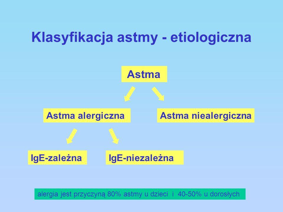 Klasyfikacja astmy - etiologiczna