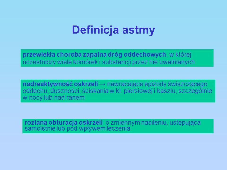 Definicja astmy przewlekła choroba zapalna dróg oddechowych, w której