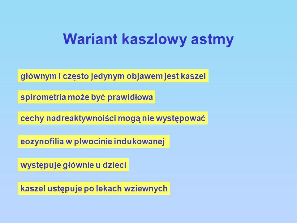 Wariant kaszlowy astmy