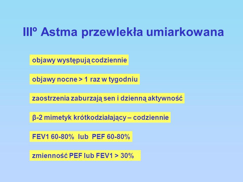 IIIº Astma przewlekła umiarkowana