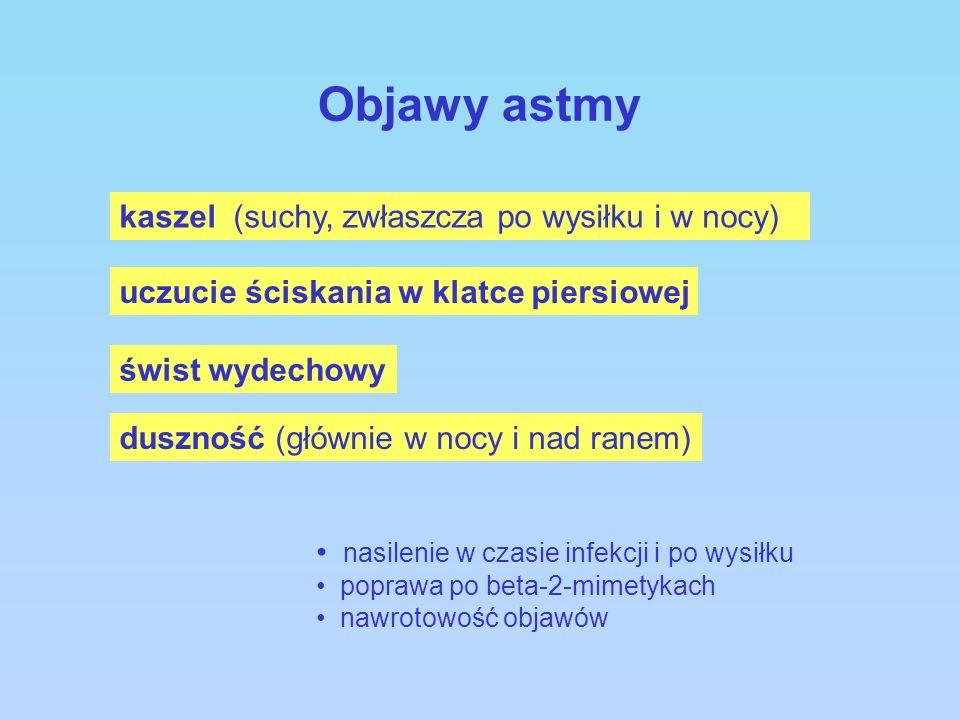 Objawy astmy kaszel (suchy, zwłaszcza po wysiłku i w nocy)