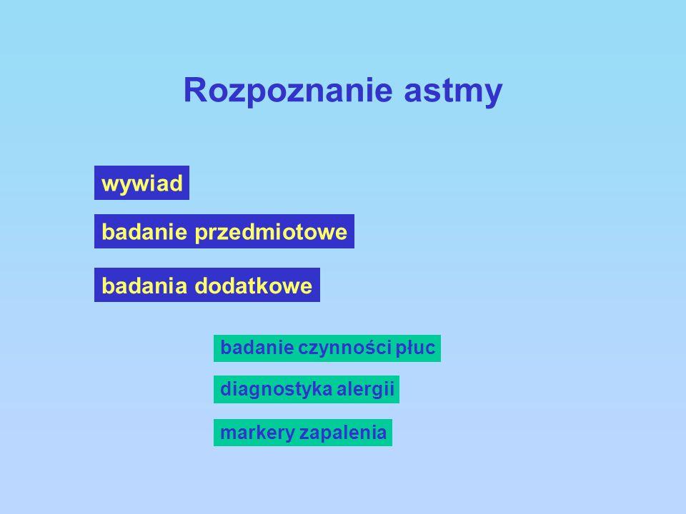 Rozpoznanie astmy wywiad badanie przedmiotowe badania dodatkowe
