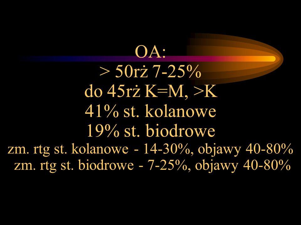 OA: > 50rż 7-25% do 45rż K=M, >K 41% st. kolanowe 19% st