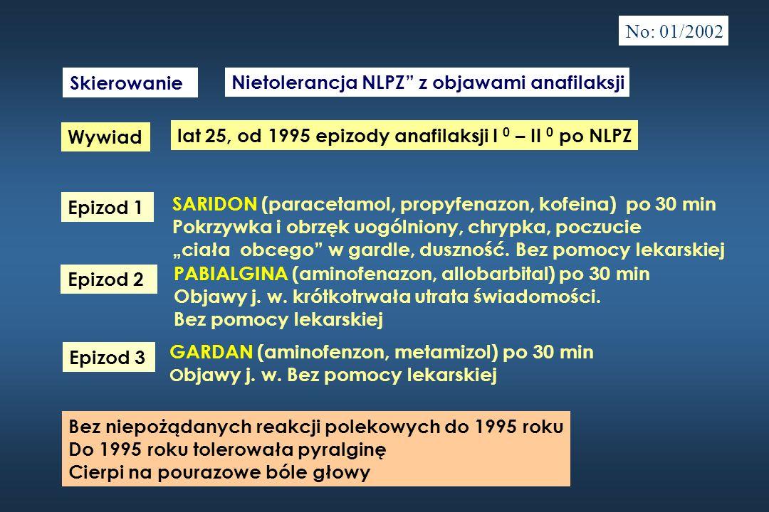Nietolerancja NLPZ z objawami anafilaksji