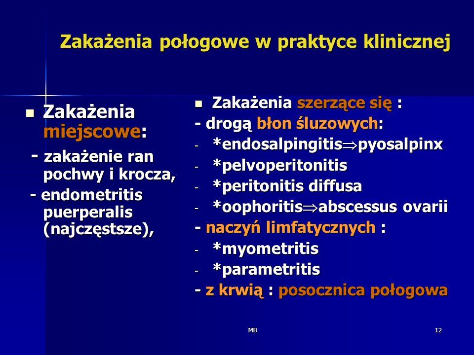 Zakażenia połogowe w praktyce klinicznej