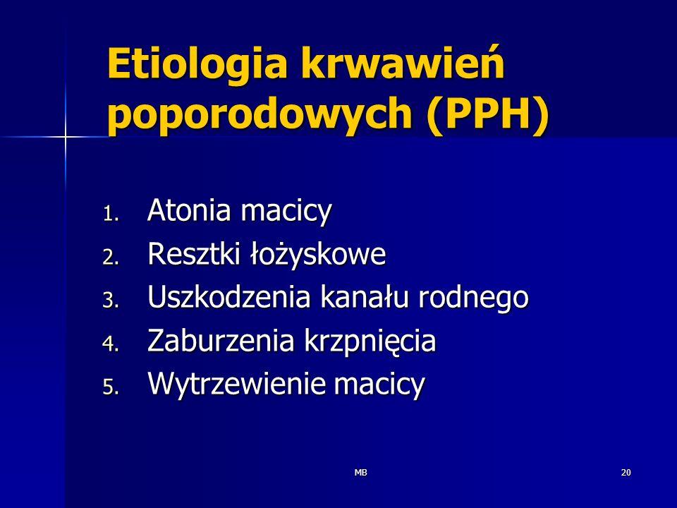 Etiologia krwawień poporodowych (PPH)