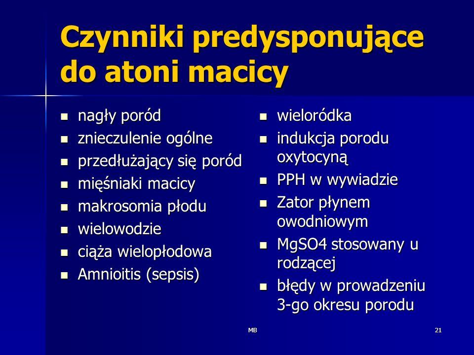 Czynniki predysponujące do atoni macicy