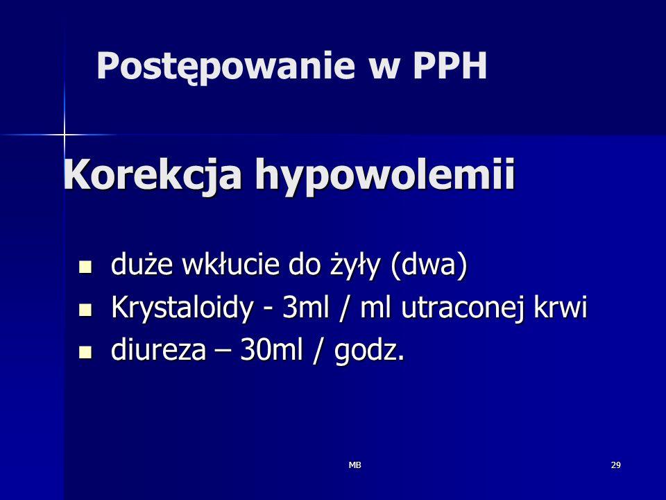 Korekcja hypowolemii Postępowanie w PPH duże wkłucie do żyły (dwa)