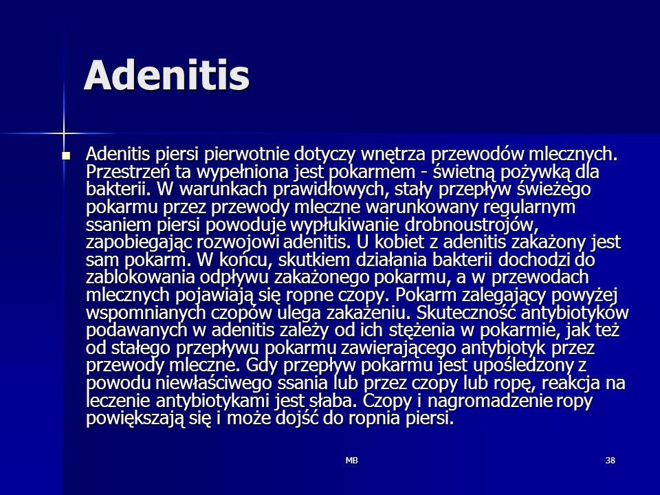Adenitis
