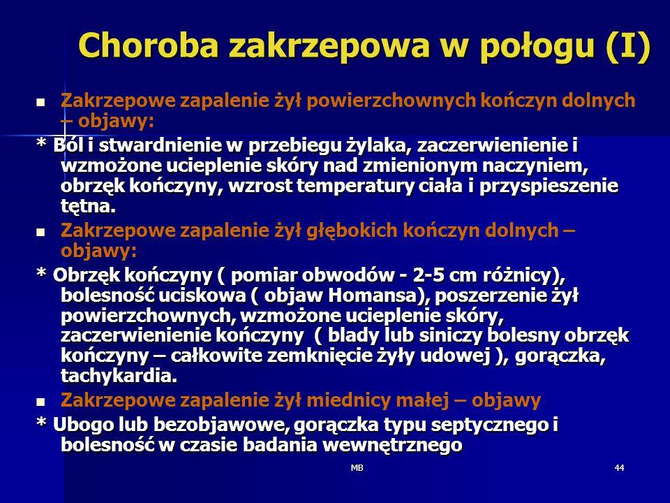 Choroba zakrzepowa w połogu (I)