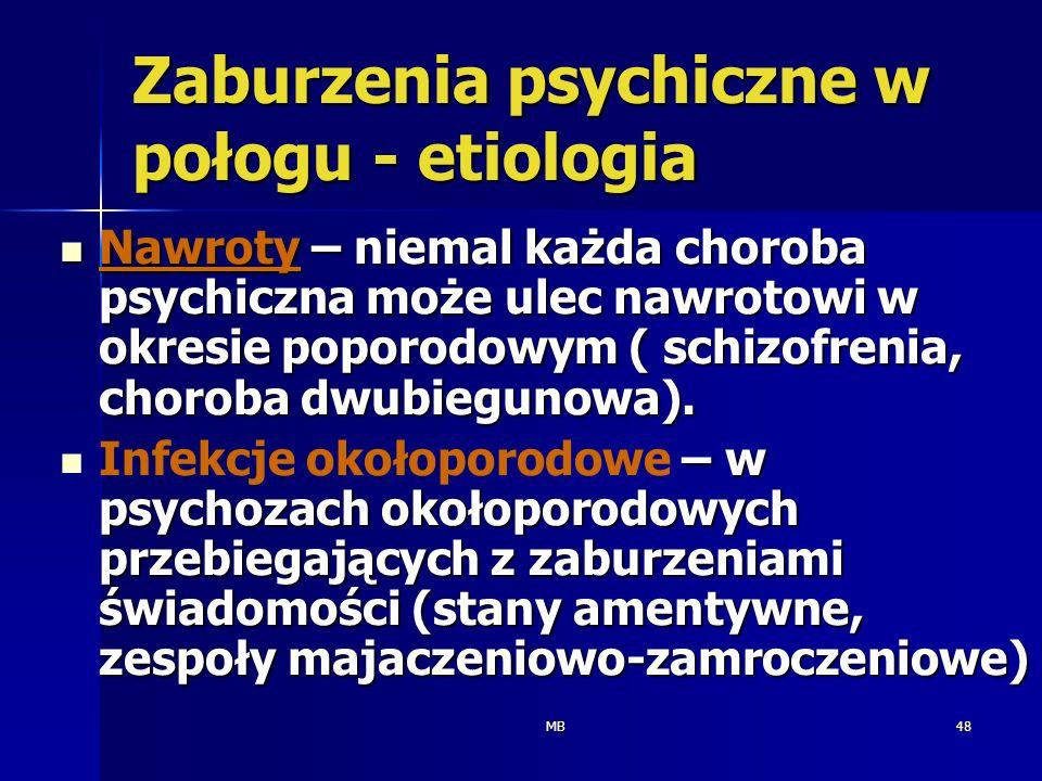 Zaburzenia psychiczne w połogu - etiologia