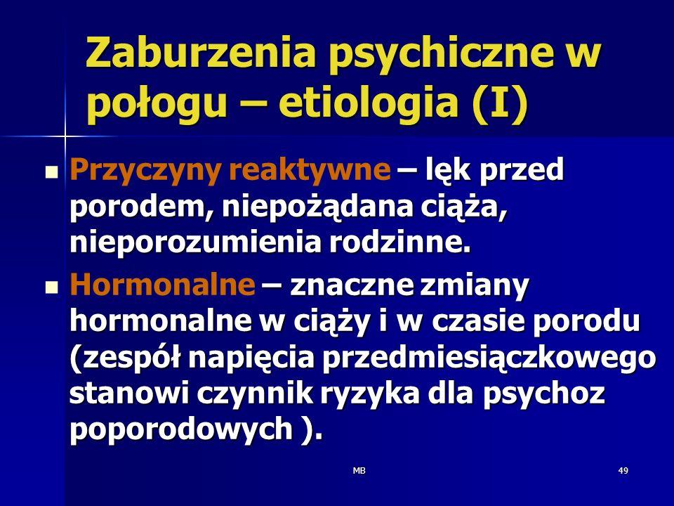 Zaburzenia psychiczne w połogu – etiologia (I)