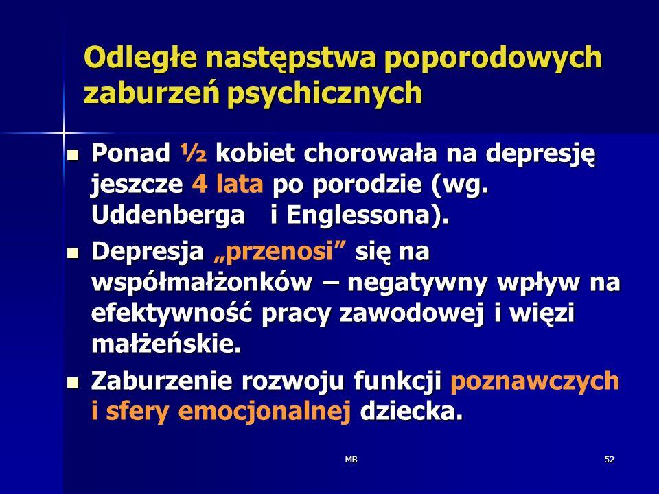 Odległe następstwa poporodowych zaburzeń psychicznych