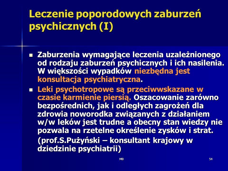 Leczenie poporodowych zaburzeń psychicznych (I)