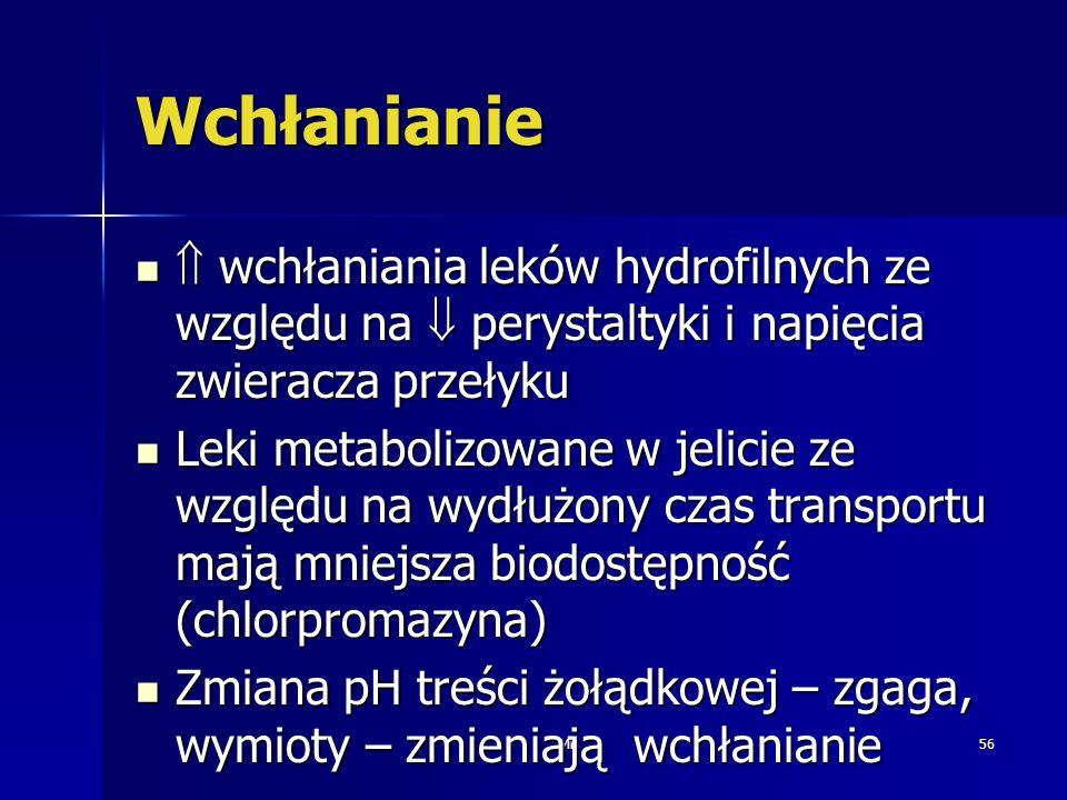 Wchłanianie wchłaniania leków hydrofilnych ze względu na  perystaltyki i napięcia zwieracza przełyku.
