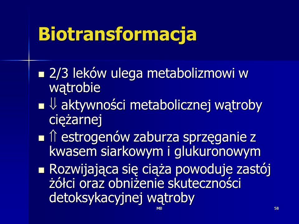 Biotransformacja 2/3 leków ulega metabolizmowi w wątrobie