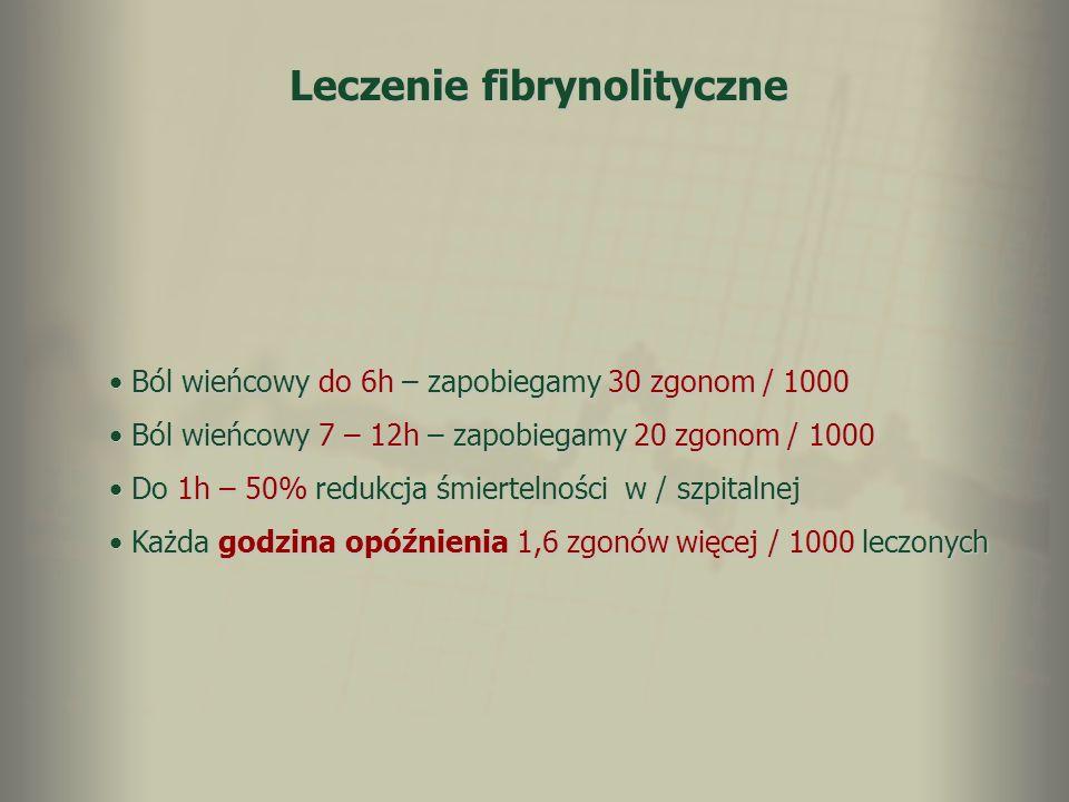 Leczenie fibrynolityczne