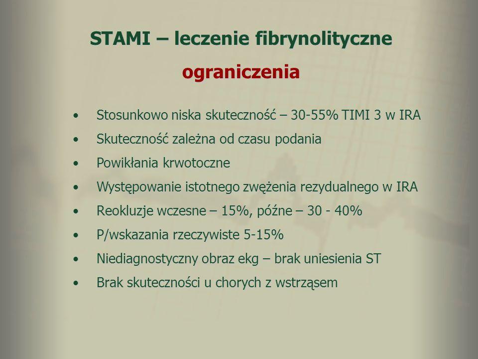 STAMI – leczenie fibrynolityczne