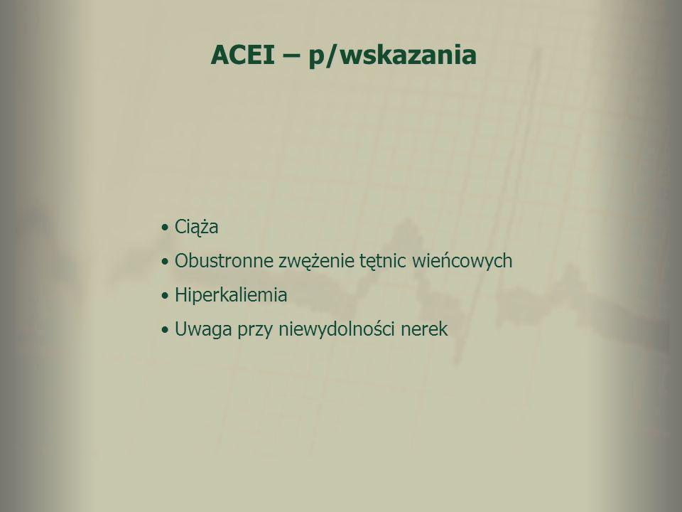 ACEI – p/wskazania Ciąża Obustronne zwężenie tętnic wieńcowych